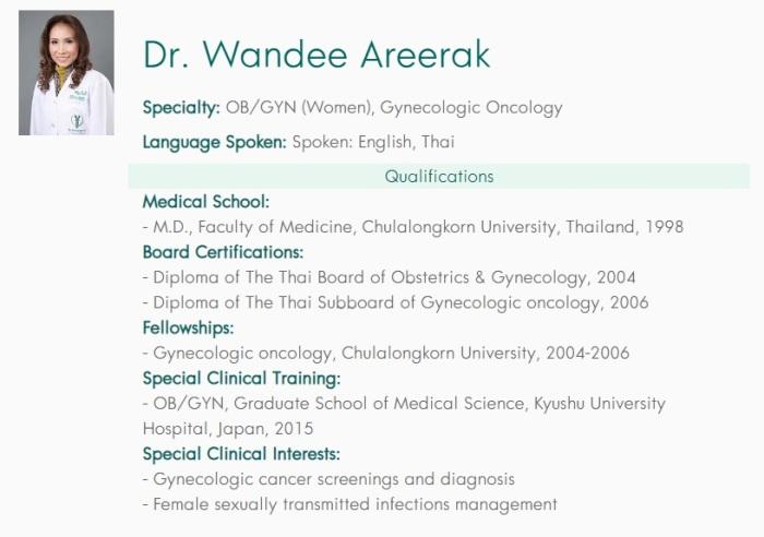 Dr Wandee Areerak